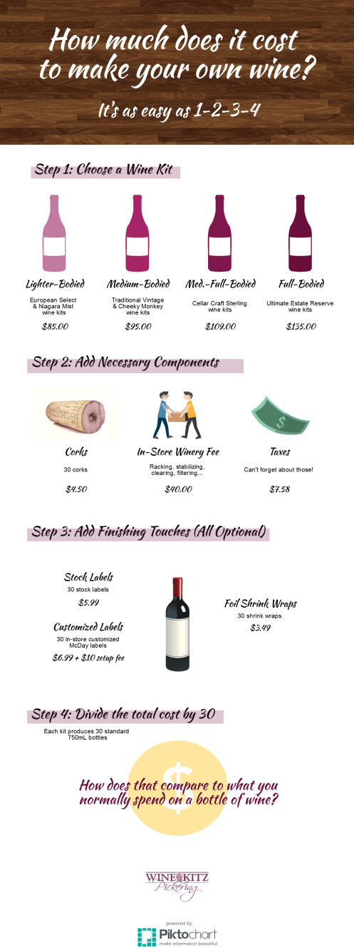 Wine Batch Pricing